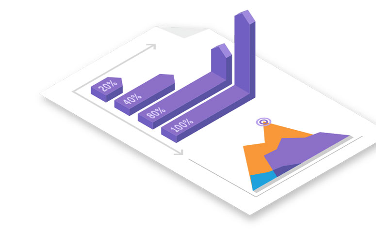 marketing analytics ROI